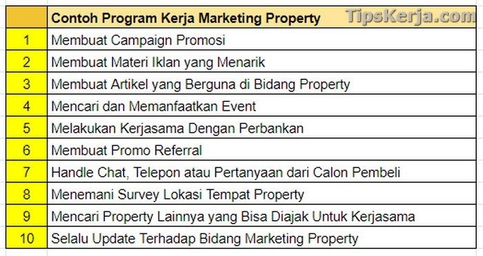 contoh tabel program kerja marketing