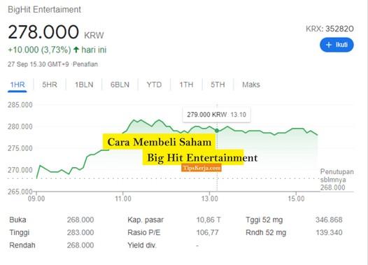 cara beli saham big hit entertainment
