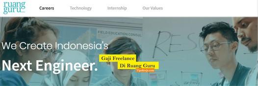 gaji freelance ruang guru