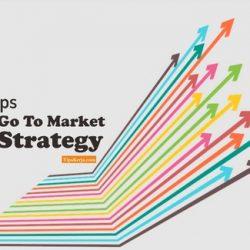 Go To Market Strategy adalah